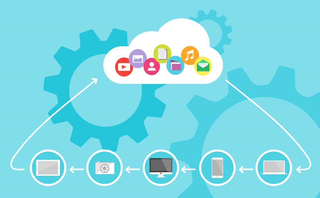 cloud computing, nuage, dispositif